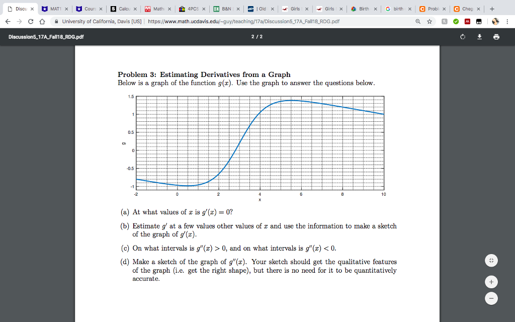 Solved: Problem 3: Estimating Derivatives From A Graph Bel