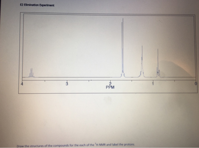 E2 Ellimination Experiment PPM of the compounds for the each of the H-NMR and label the protons