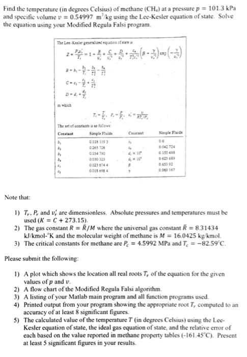 Find The Temperature In Degrees Celsius Of Methane CH At A