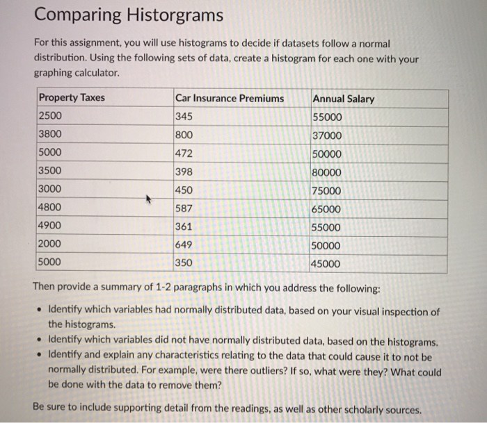 Solved: Comparing Historgrams For This Assignment, You Wil