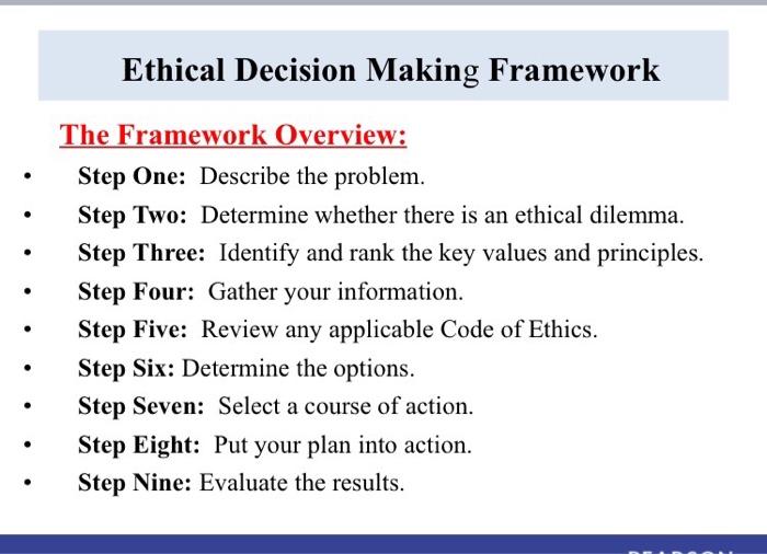 describe an ethical dilemma