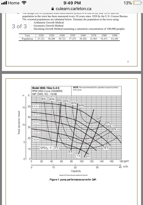 Solved: 1  The Performance Curve Of A Goulds Model 3656 Ir