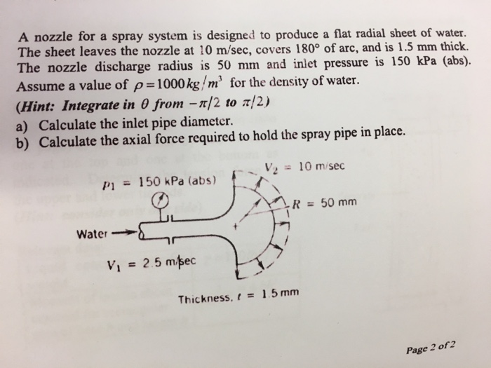 Solved A Nozzle For A Spray System Is Designed To Produce Chegg Com
