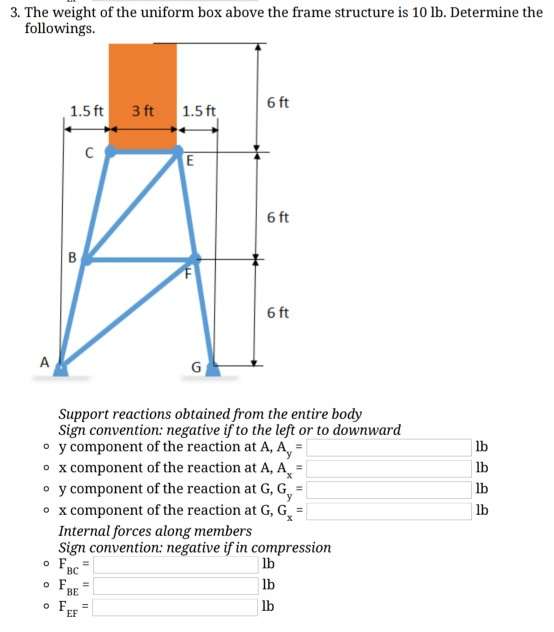 Solved: 3  The Weight Of The Uniform Box Above The Frame S