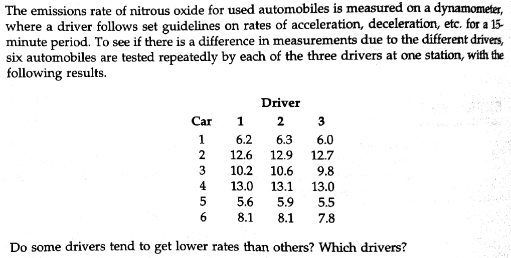 Question The Emissions Rate Of Nitrous Oxide For Used Automobiles Is Measured On A Dynamometer Where Dr