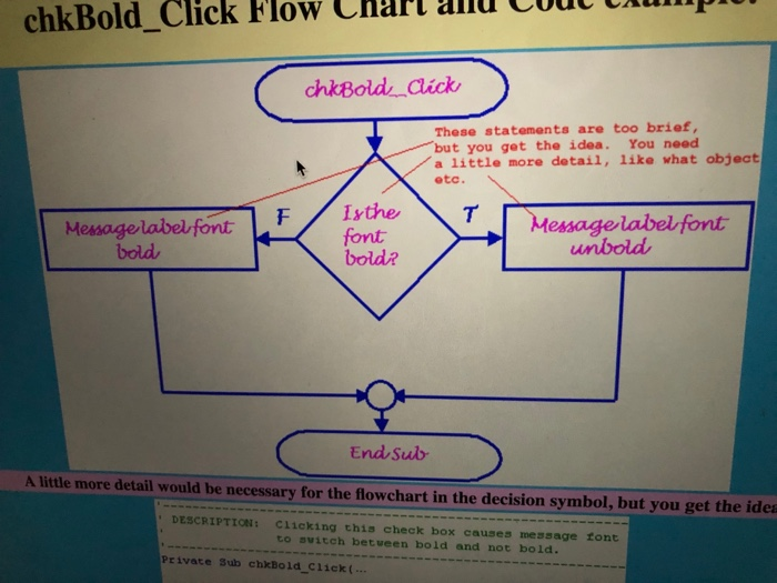 Solved How Do I Make This A Flow Chart The First Picture