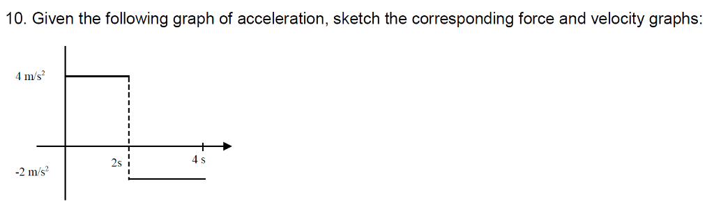 10. Given the following graph of acceleration, sketch the corresponding force and velocity graphs: m/s 4 s 2s -2 m/s