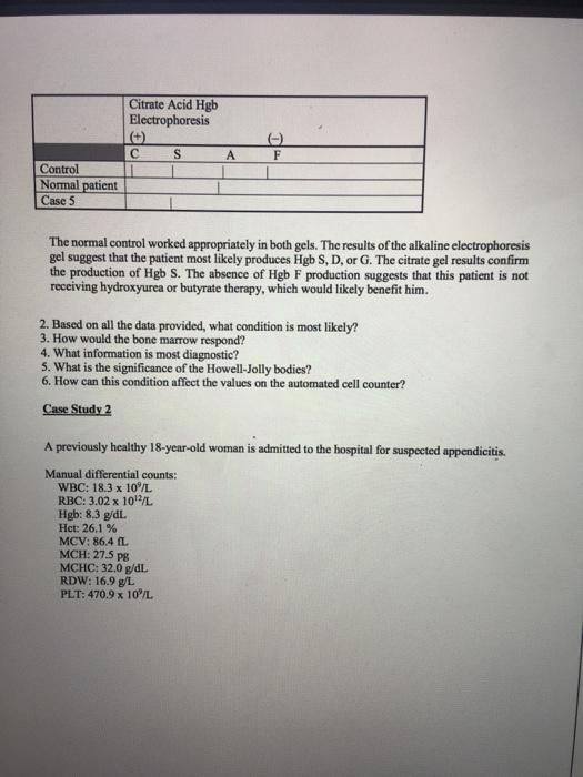 Essay for harvard application