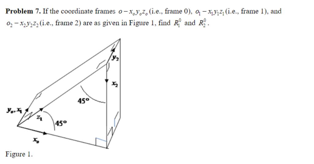 Problem 7. If The Coordinate Frames O-xyo^.(i.e., ... | Chegg.com