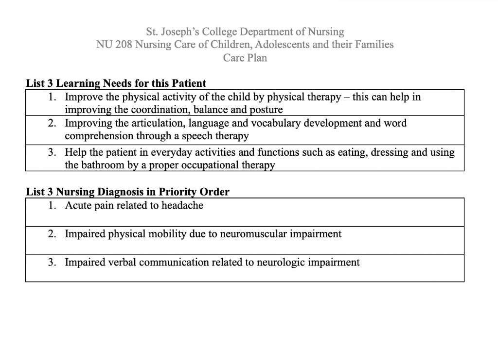 Please Give A Nurses Note In A Paragraph And Give ...