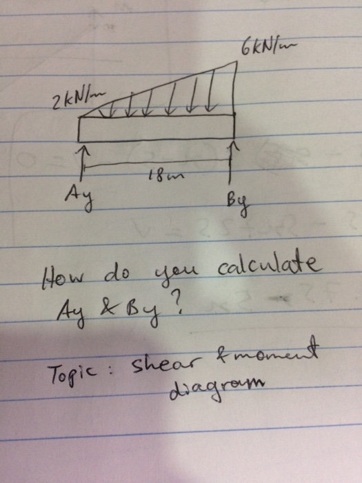 How do calculate S OR d agrem