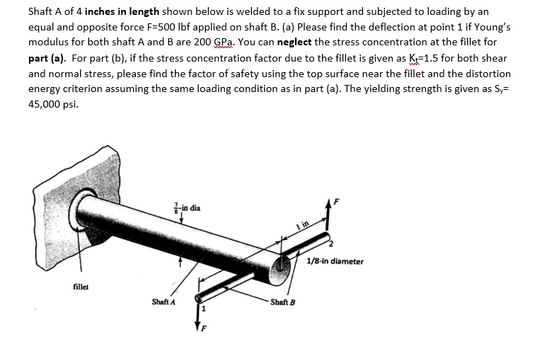 Shaft A of 4 inches in length shown below is welded to a fix support and subjected to loading by an equal and opposite force F-500 lbf applied on shaft B. (a) Please find the deflection at point 1 if Youngs modulus for both shaft A and B are 200 GPa. You can neglect the stress concentration at the fillet for part (a). For part (b), if the stress concentration factor due to the fillet is given as Kt-1.5 for both shear and normal stress, please find the factor of safety using the top surface near the fillet and the distortion energy criterion assuming the same loading condition as in part (a). The yielding strength is given as Sy- 45,000 psi -india 1/8-in diameter fillet Shaft A Shaft B