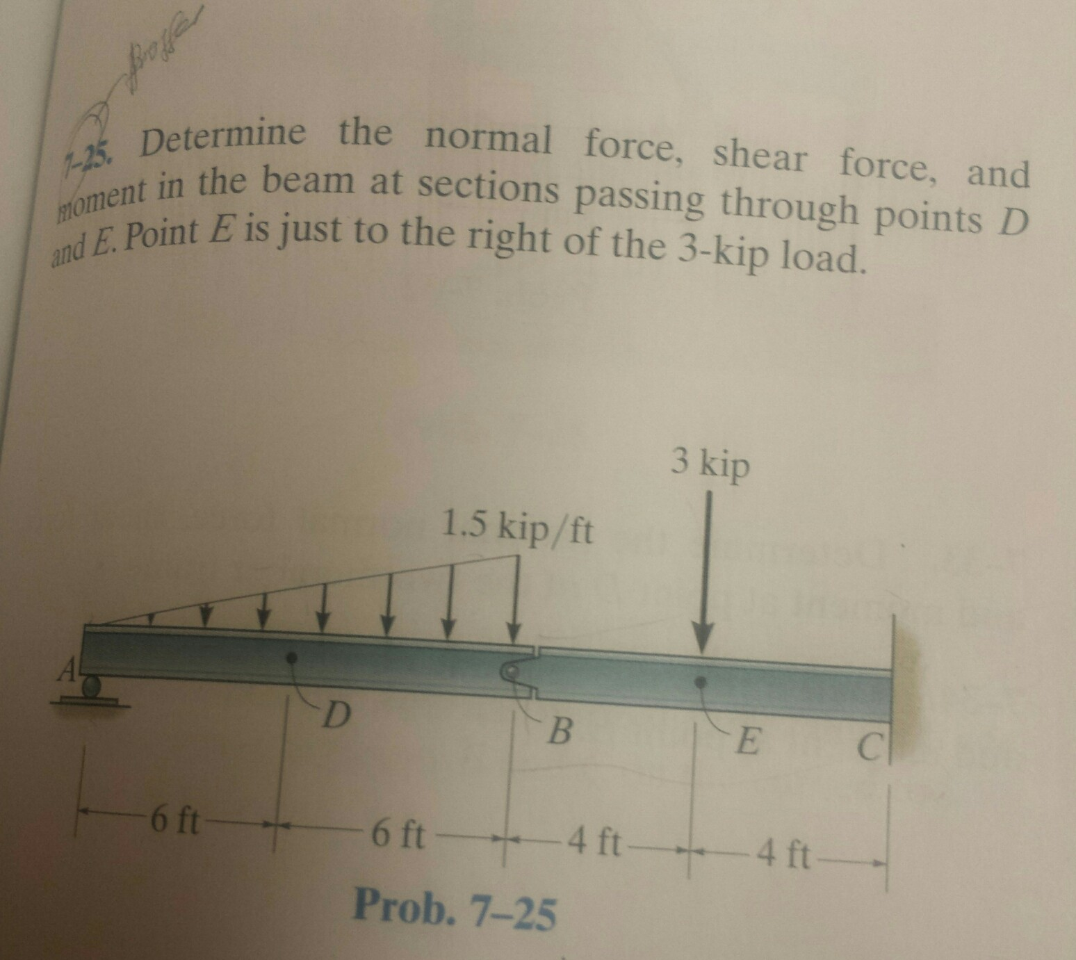 Solved: Mine The Normal Force, Shear Force, And In The Bea