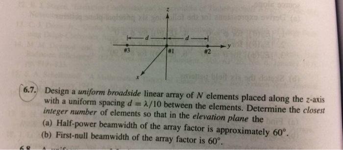 Solved: Design A Uniform Broadside Linear Array Of N Eleme