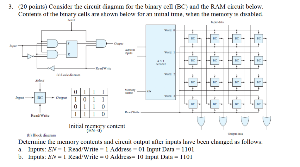 3 (20 points) consider the circuit diagram for th Node Diagram