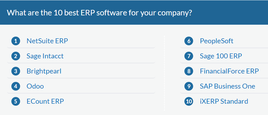 Solved: Choose 1 Of The Top 10 ERP Systems In Size  Descri