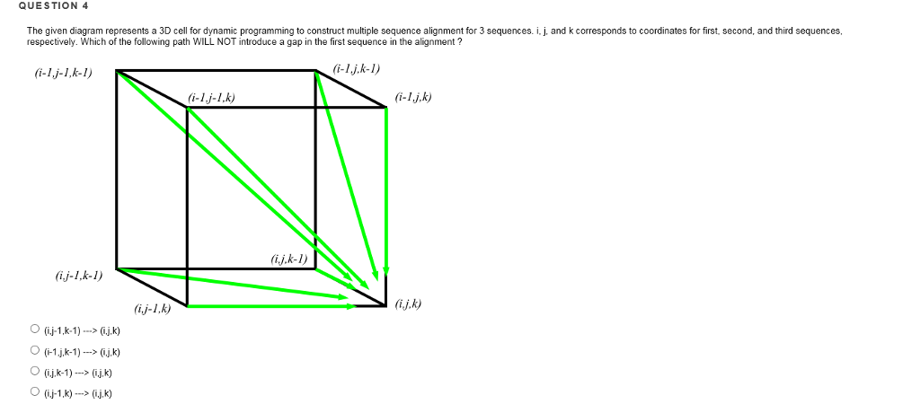 Solved: QUESTION 4 The Given Diagram Represents A 3D Cell