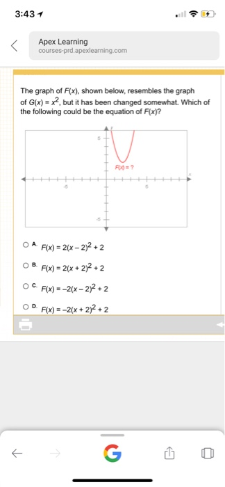 Algebra archive april 04 2018 chegg 1 answer 3431 apex learning courses prdapexlearning the graph of f fandeluxe Images