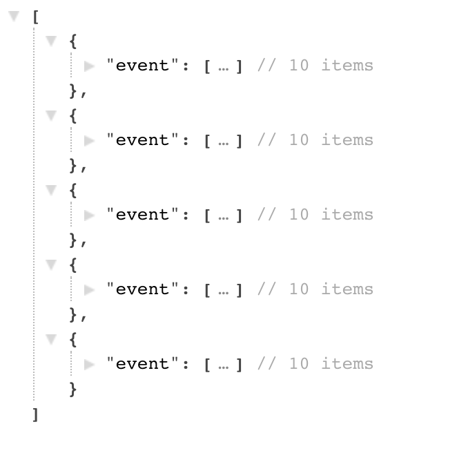 Solved: ****Javascript*** How Can I Merge Or Extend The Fi