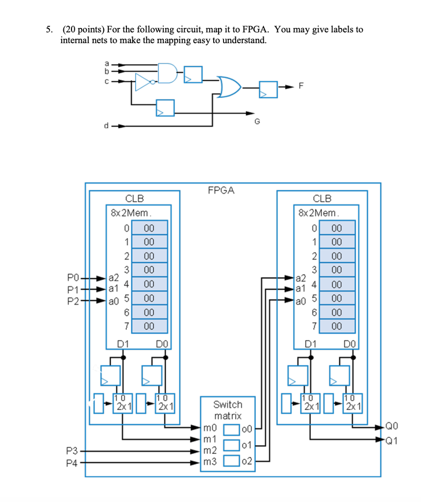 5 20 Points For The Following Circuit Map It T Circuitmap To Fpga