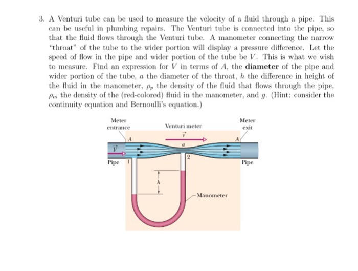 flow along venturi tube A venturi creates a constriction within a pipe (classically an hourglass shape) that varies the flow characteristics of a fluid (either liquid or gas) travelling through the tube.