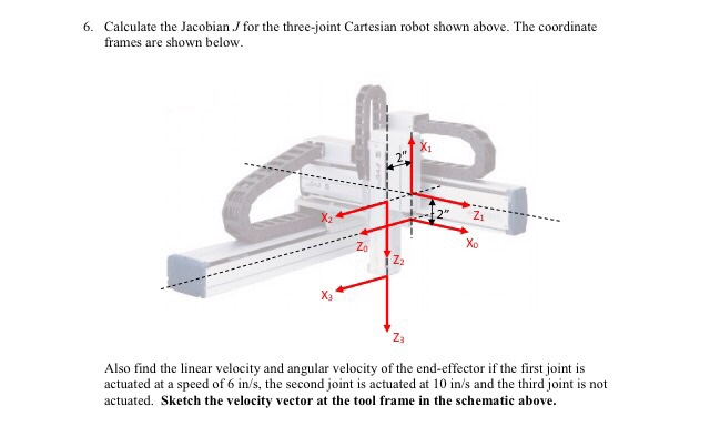 Calculate The Jacobian J For The Three-joint Carte