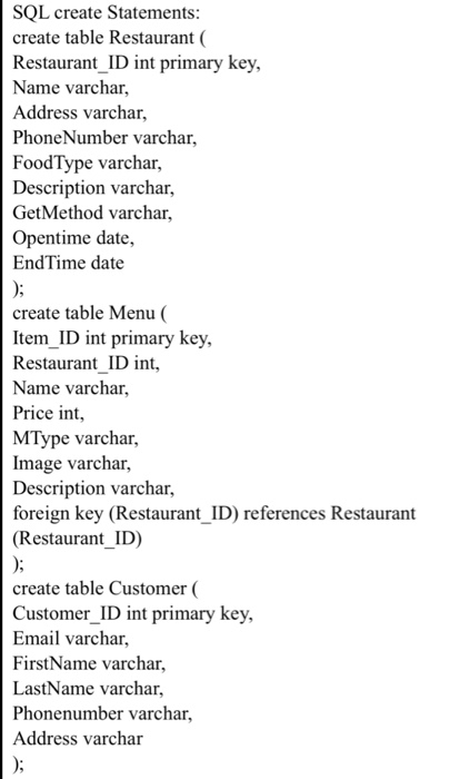 restaurant menu database design