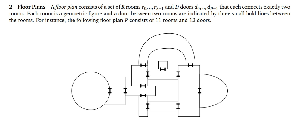 2 Floor Plans Afloor plan consists of a set of R rooms ro., TR-1 and D doors do, .., dn-1 that each connects exactly two room
