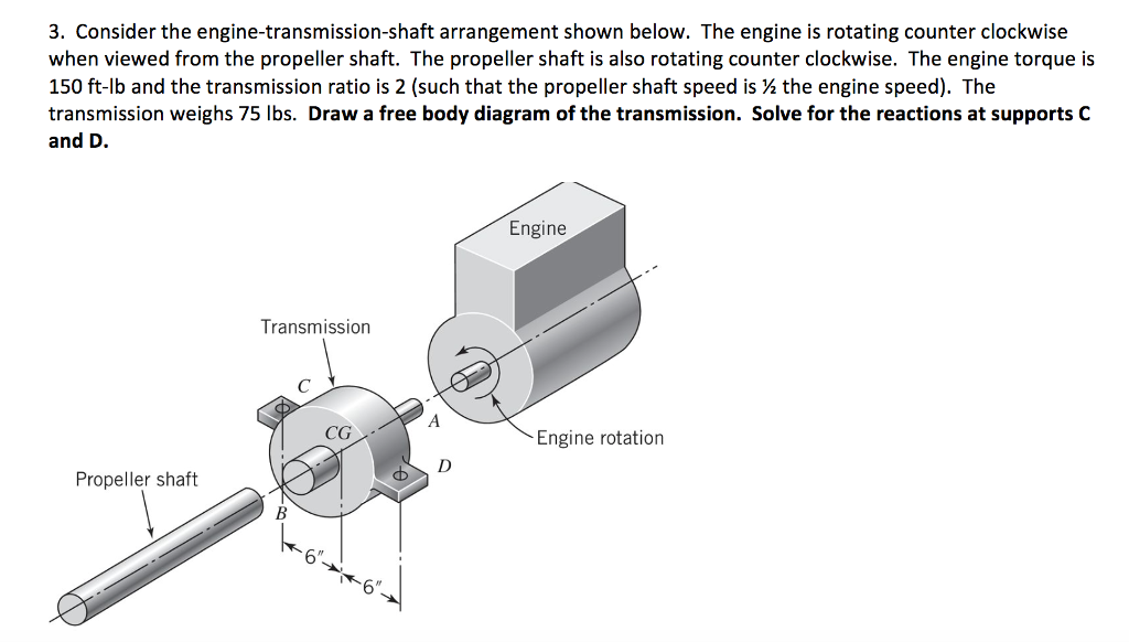 Solved: 3  Consider The Engine-transmission-shaft Arrangem
