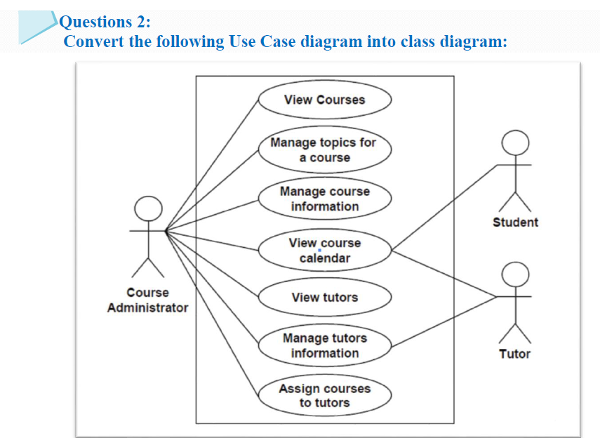 Please Use MS Visio Or Any Other Software To Draw     | Chegg com