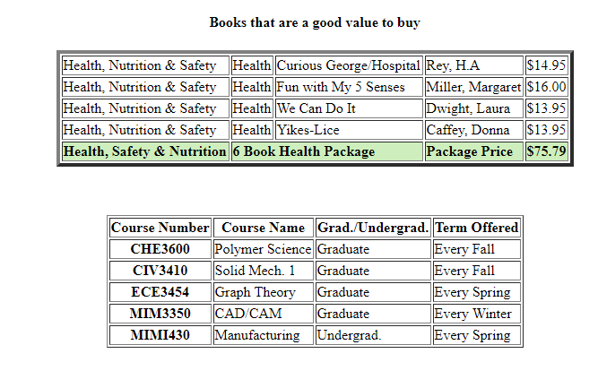 Books That Are A Good Value To Health Nutrition Safety