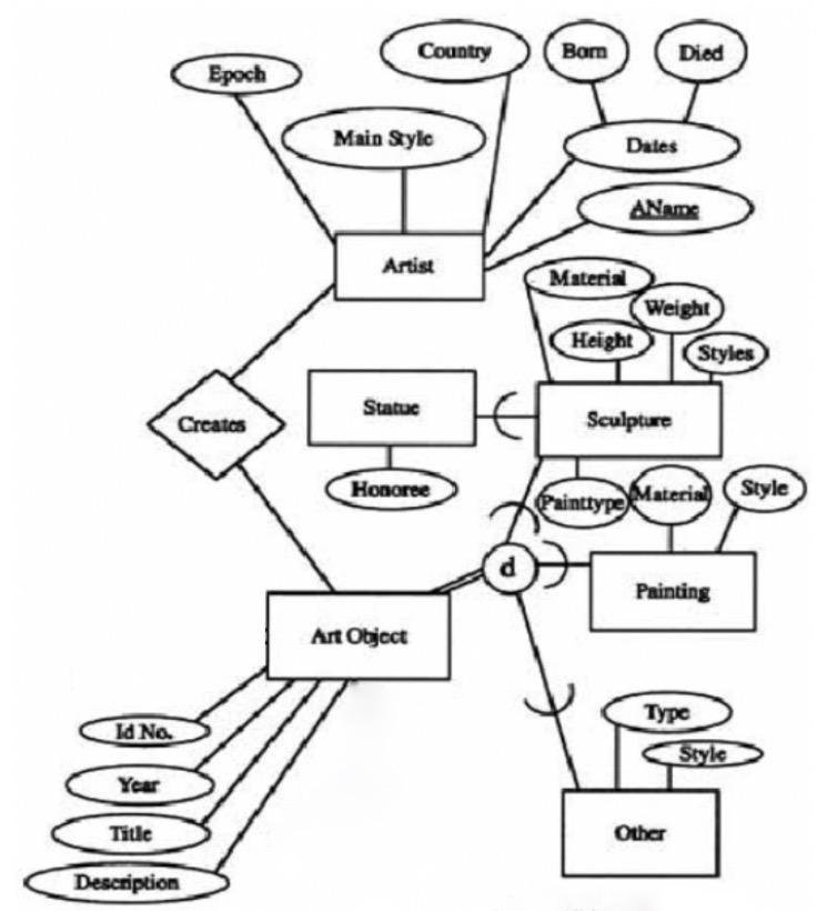 Sql Server Diagram Symbols