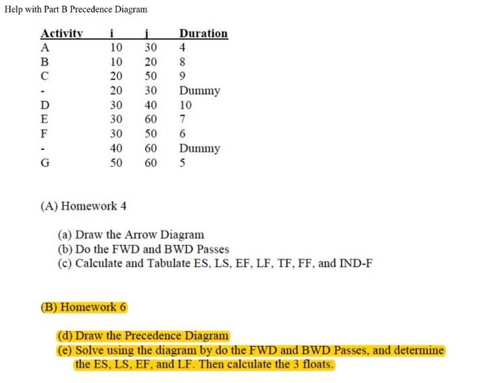 Solved A Homework 4 A Draw The Arrow Diagram B Do T