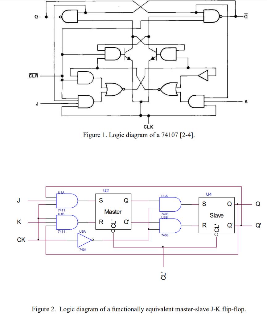 j-k flip-flop is one clr clk figure 1  logic diagram of a 74107 [2-4]  u2