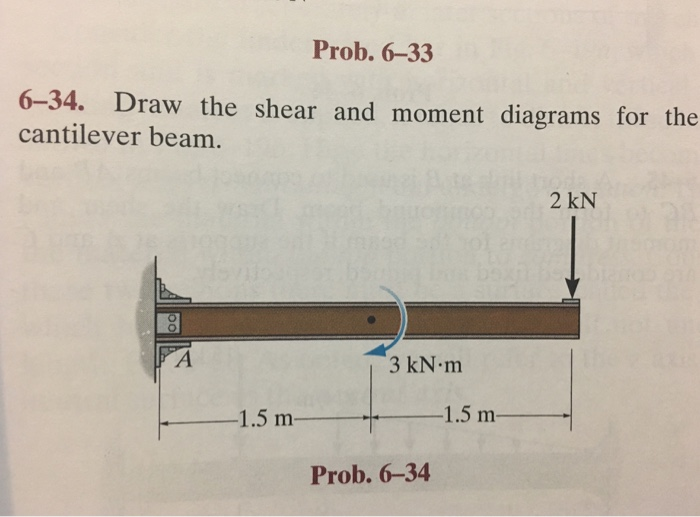 Solved  Draw The Shear And Moment Diagrams For The Cantile