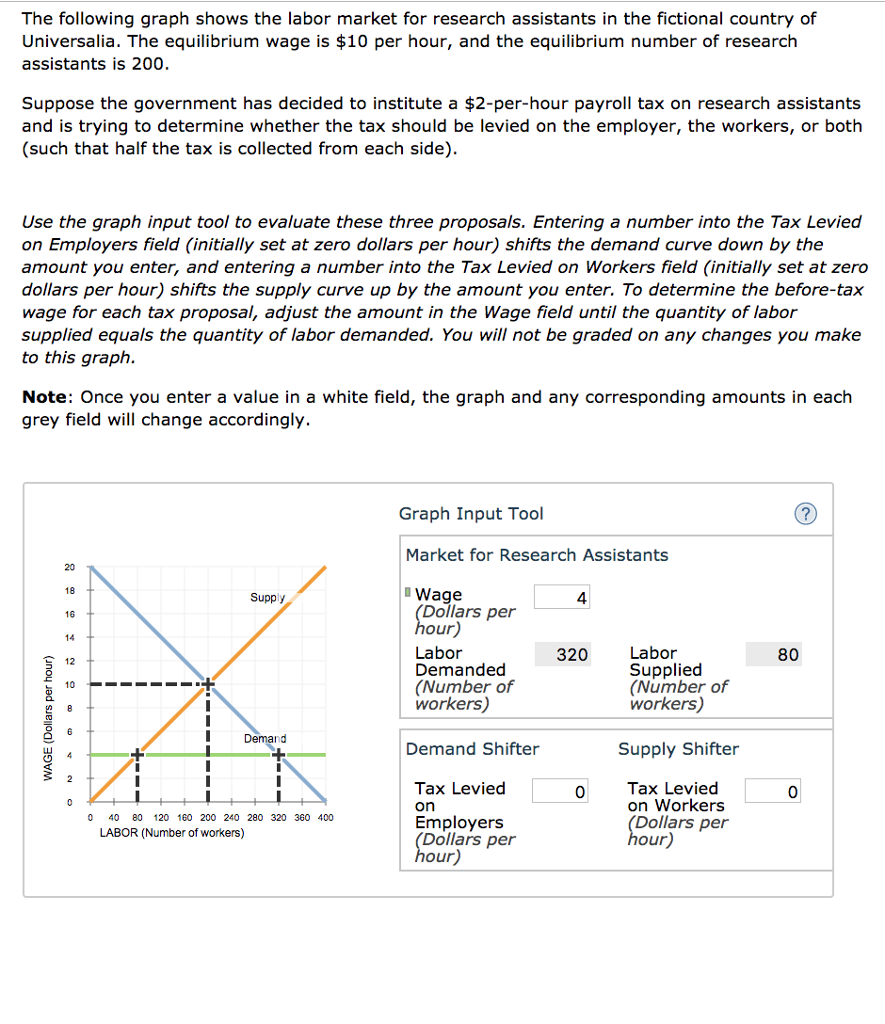 How Do I Choose Which Type of Graph to Use?-NCES Kids' Zone