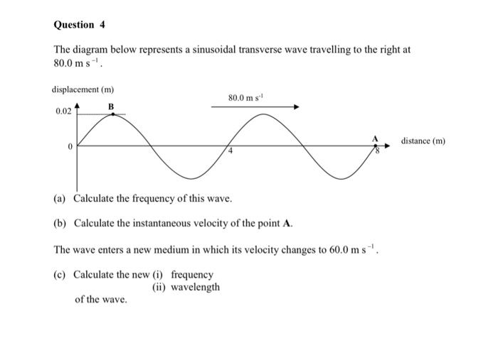 Solved The Diagram Below Represents A Sinusoidal Transver