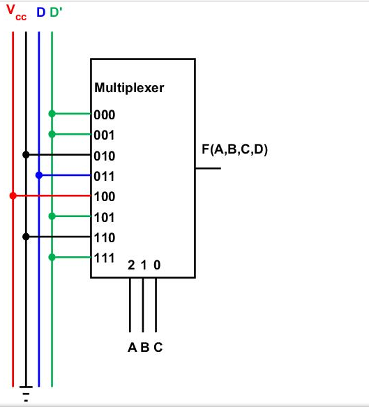Solved: 2. Given The Multiplexer Wiring Diagram Below, Con ... on networking diagrams, voip diagrams, server diagrams, power supplies diagrams, cctv diagrams, security diagrams, strike and dip block diagrams, atm diagrams, memory diagrams, software diagrams, relays diagrams,