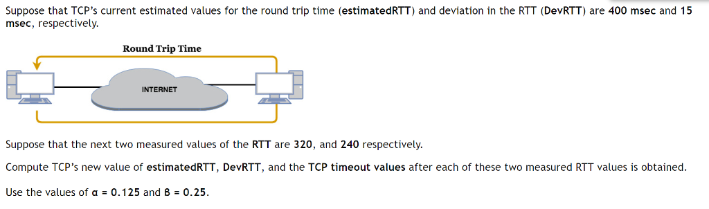 Solved: Suppose That TCP's Current Estimated Values For Th