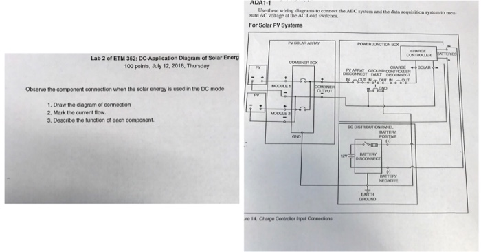 aua1-1 use these wiring diagrams to connect tho alc syste and the duta  acqeisition