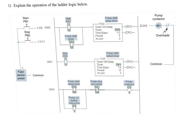 Solved 1 Explain The Operation Of The Ladder Logic Below
