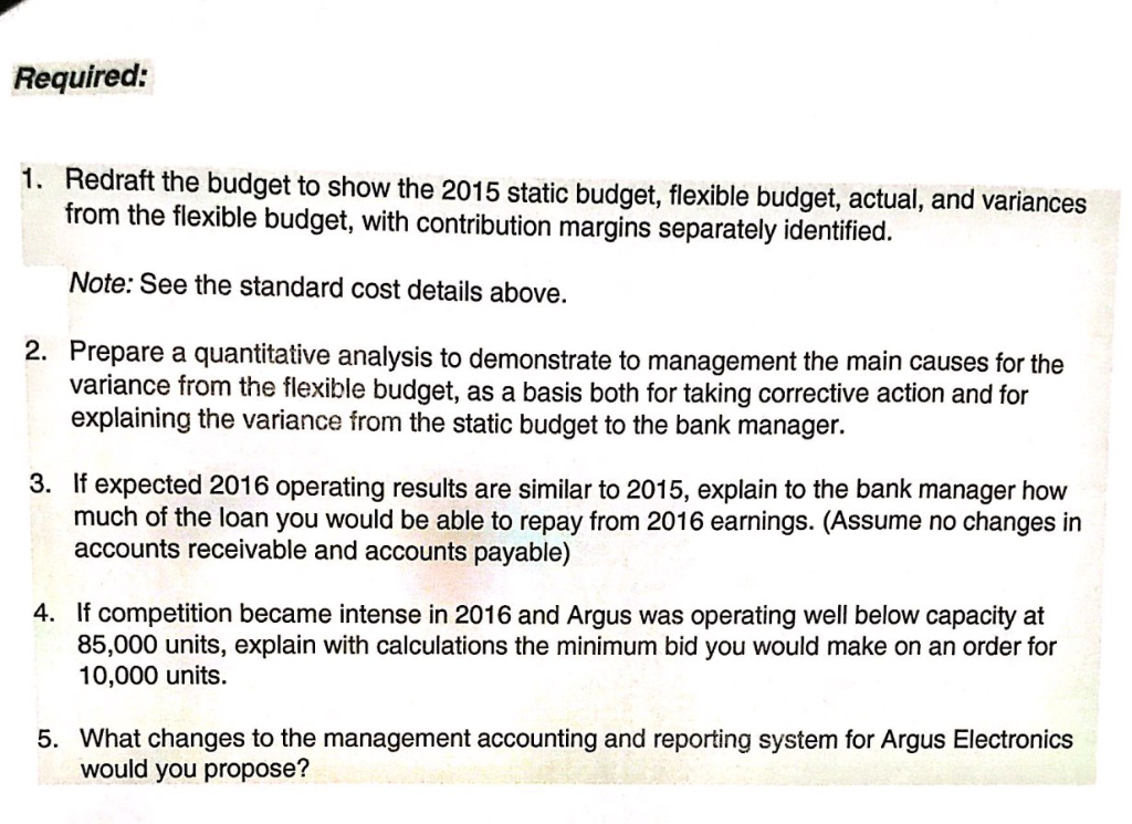 Questions: A) Redraft The Budget To Show The 2015     | Chegg com