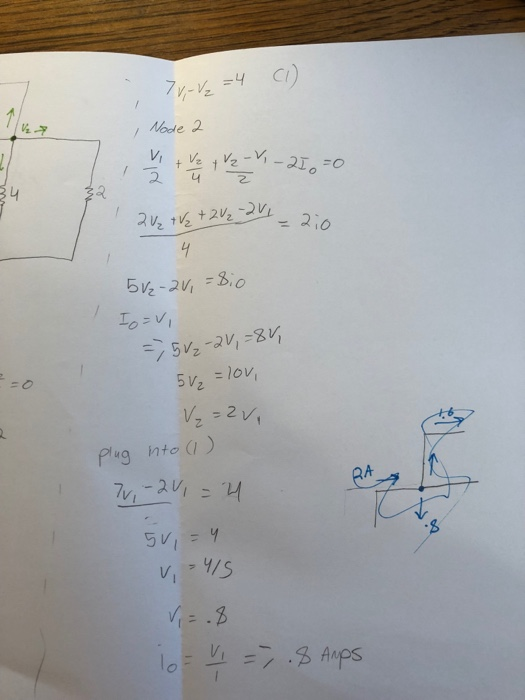 Solved: Hello I Solve The Question Using Noodle Analysis S