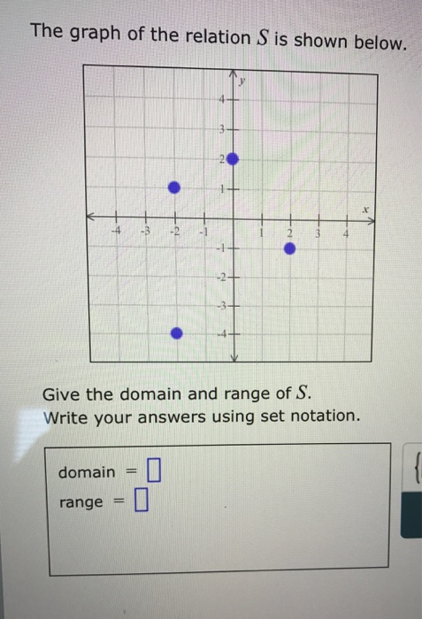 The graph of the relation S is shown below -4 Give the domain and range of S. Write your answers using set notation. domain = range =