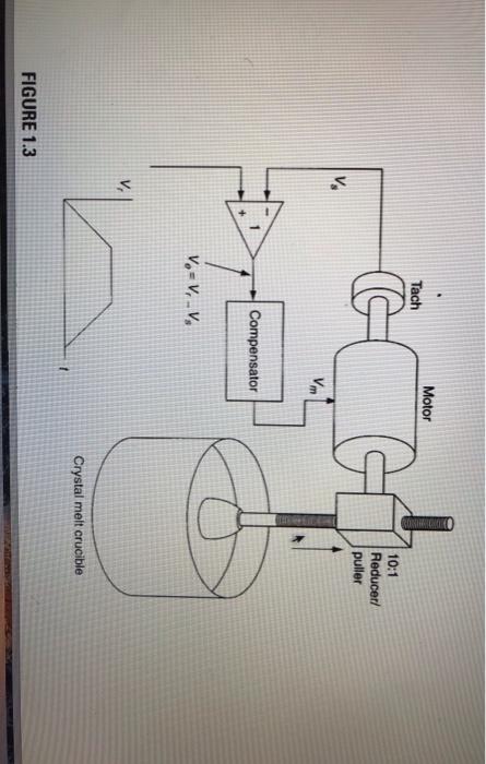 block diagram reducer solved 1 9 devise a block diagram for the crystal puller block diagram reduction problems solved 1 9 devise a block diagram for