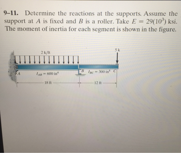Solved 9 11 Determine The Reactions At The Supports Ass