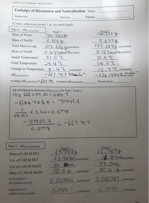 chem 1211 lab manual revised 05 2017 enthalpy of d chegg com rh chegg com ksu chem 1211 lab manual answers chem 1211 lab manual answers chemical reactions