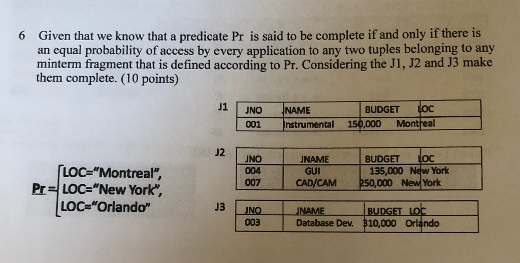 Given that we know that a predicate Pr is said to be complete if and only if there is an equal probability of access by every application to any two tuples belonging to any minterm fragment that is defined according to Pr. Considering the J1, J2 and J3 make them complete. (10 points) 6 1 JNO NAME BUDGET 001 nstrumental 150,000 Montreal UNO NAME BUDGET OC 004 GUI CAD/CAM250,000 New York LOC-Montreal 135,000 New York 007 Pr LOC-New York, LOC-Orlando NAMEuc Database Dev. $10,000 Orlando J3 BUDGET LOP 003 Database Dev. 10,000 Orlándo