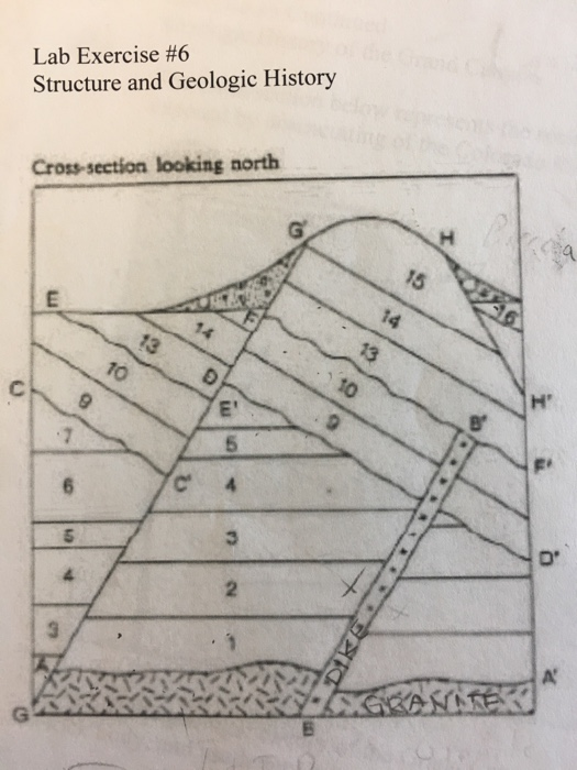 Solved: Lab Exercise #6 Structure And Geologic History Cro