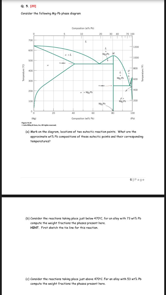 Q 5 20 Consider The Following Mg Pb Phase Diagr Chegg